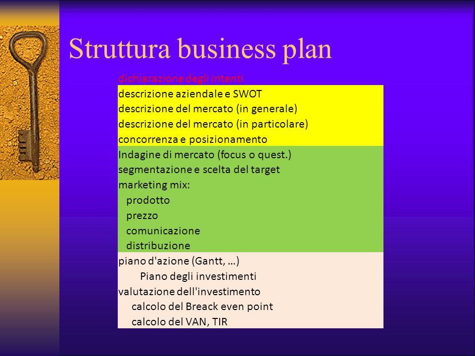 Struttura business plan dichiarazione degli intenti descrizione aziendale e SWOT descrizione del mercato (in generale) descrizione del mercato (in par
