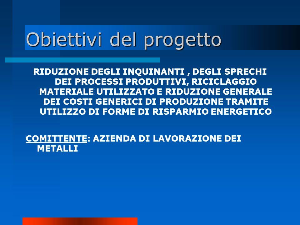 Obiettivi del progetto RIDUZIONE DEGLI INQUINANTI, DEGLI SPRECHI DEI PROCESSI PRODUTTIVI, RICICLAGGIO MATERIALE UTILIZZATO E RIDUZIONE GENERALE DEI COSTI GENERICI DI PRODUZIONE TRAMITE UTILIZZO DI FORME DI RISPARMIO ENERGETICO COMITTENTE: AZIENDA DI LAVORAZIONE DEI METALLI