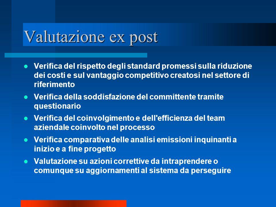 Valutazione ex post Verifica del rispetto degli standard promessi sulla riduzione dei costi e sul vantaggio competitivo creatosi nel settore di riferi