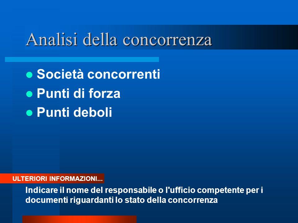 Analisi della concorrenza Società concorrenti Punti di forza Punti deboli ULTERIORI INFORMAZIONI...