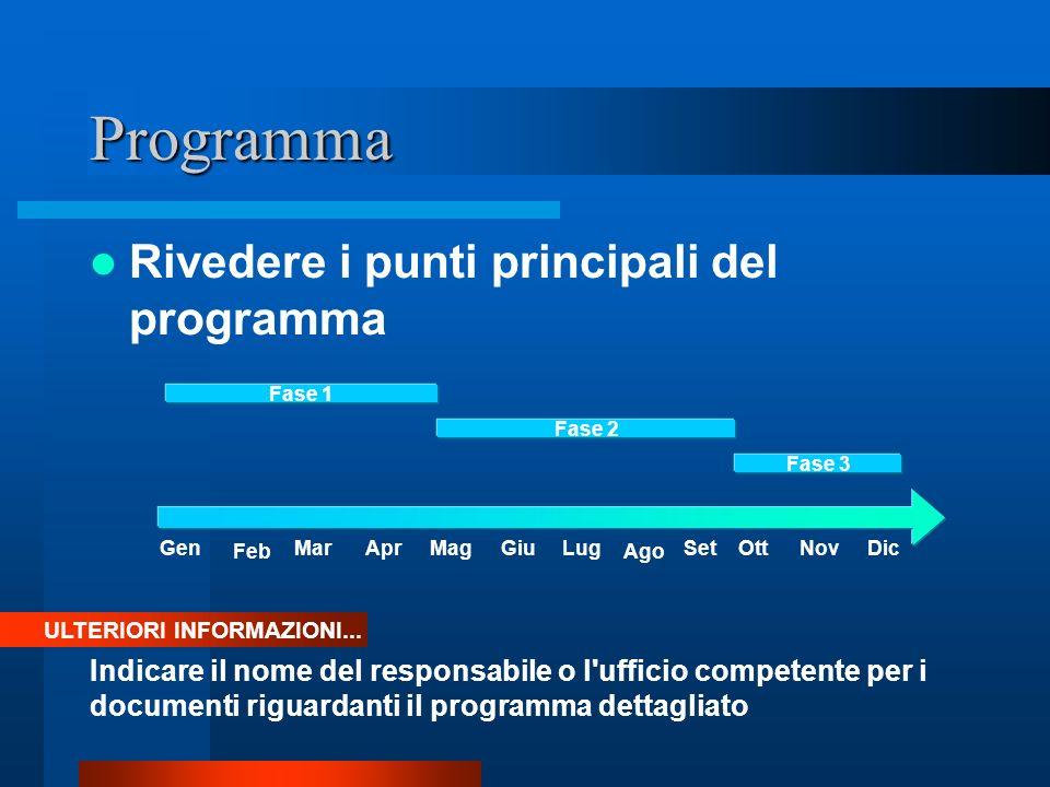 Programma Rivedere i punti principali del programma ULTERIORI INFORMAZIONI...