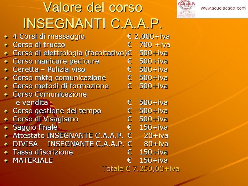 Valore del corso INSEGNANTI C.A.A.P. 4 Corsi di massaggio 2.000+iva Corso di trucco 700 +iva Corso di elettrologia (facoltativo) 500+iva Corso manicur