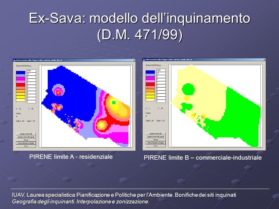 Ex-Sava: modello dellinquinamento (D.M. 471/99) PIRENE limite A - residenziale PIRENE limite B – commerciale-industriale IUAV. Laurea specialistica Pi