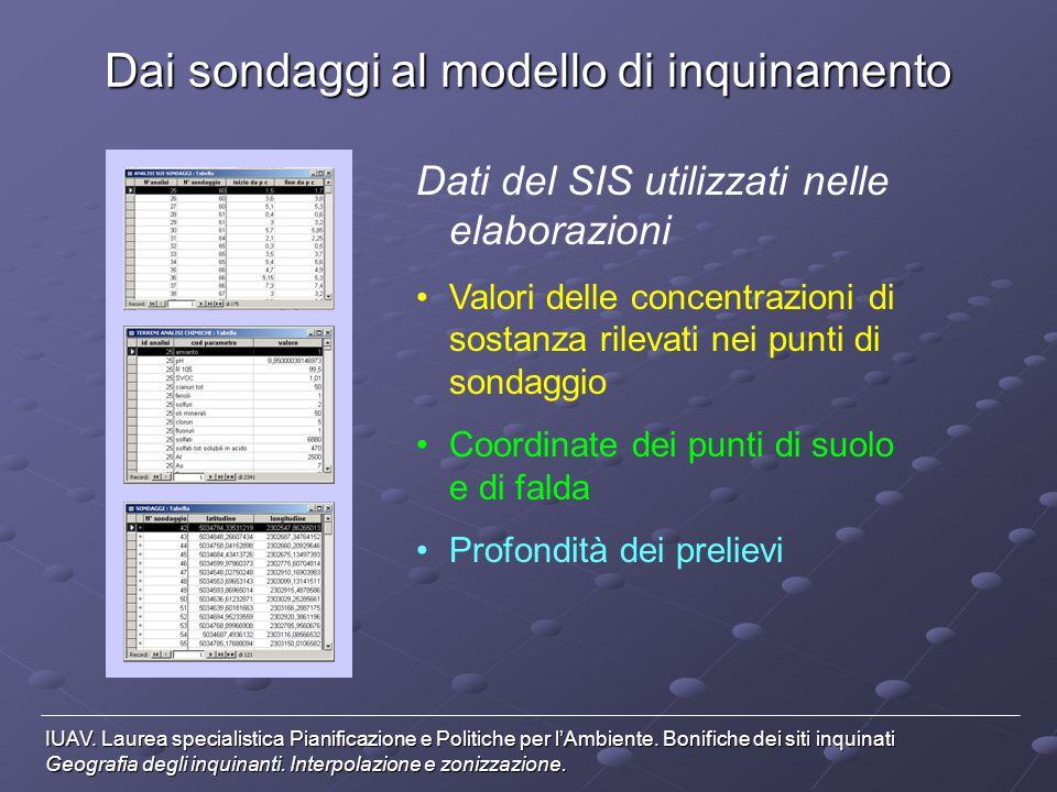 Dai sondaggi al modello di inquinamento IUAV.