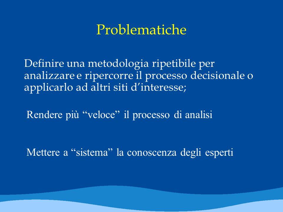 Problematiche Definire una metodologia ripetibile per analizzare e ripercorre il processo decisionale o applicarlo ad altri siti dinteresse; Rendere più veloce il processo di analisi Mettere a sistema la conoscenza degli esperti