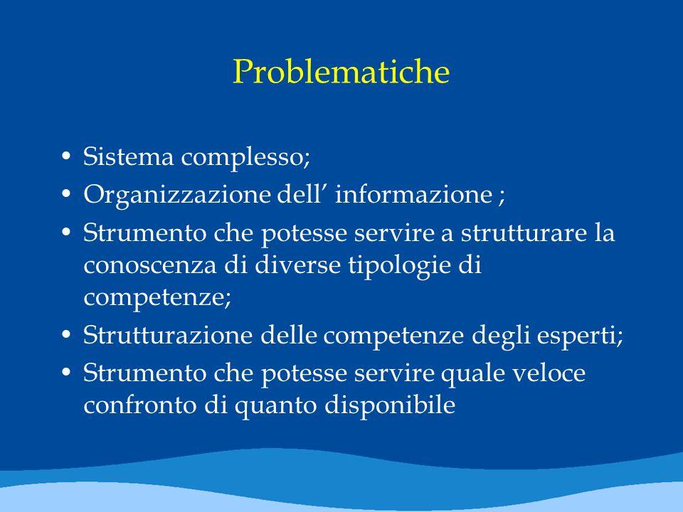 Problematiche Sistema complesso; Organizzazione dell informazione ; Strumento che potesse servire a strutturare la conoscenza di diverse tipologie di competenze; Strutturazione delle competenze degli esperti; Strumento che potesse servire quale veloce confronto di quanto disponibile