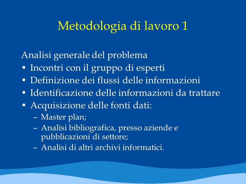 Metodologia di lavoro 1 Analisi generale del problema Incontri con il gruppo di esperti Definizione dei flussi delle informazioni Identificazione dell