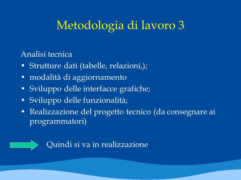 Metodologia di lavoro 3 Analisi tecnica Strutture dati (tabelle, relazioni,); modalità di aggiornamento Sviluppo delle interfacce grafiche; Sviluppo d