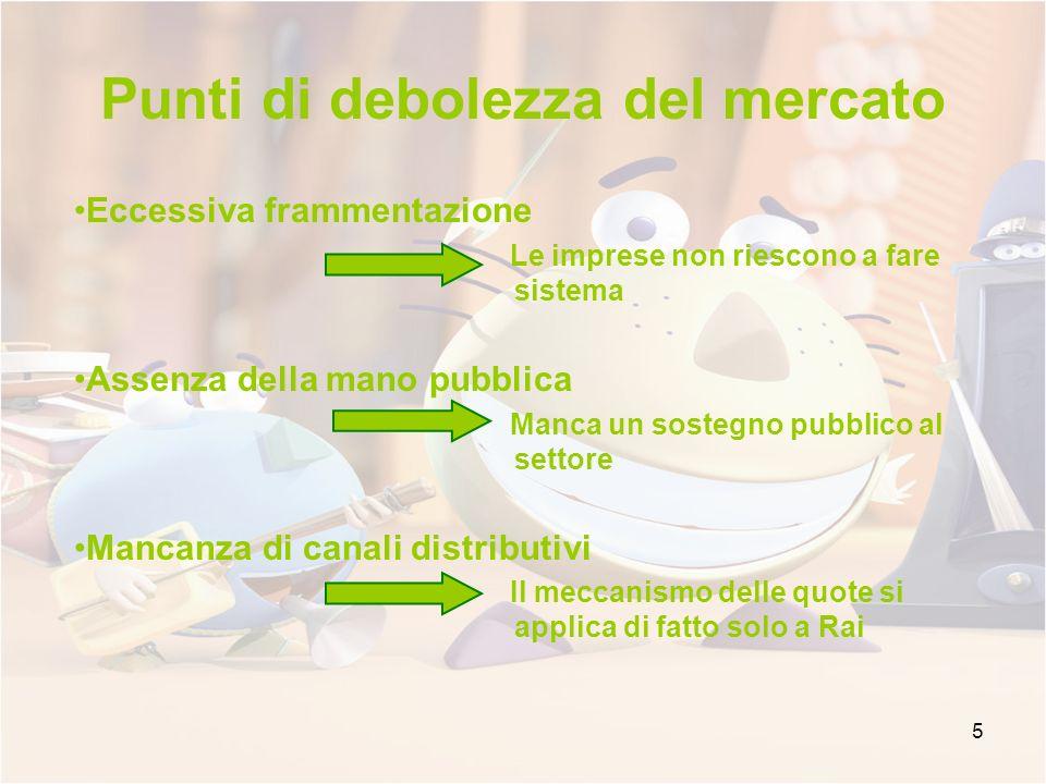 6 Angelo Zaccone Teodosi IsICult Istituto italiano per lIndustria Culturale