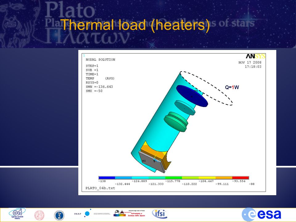 Q=1W Thermal load (heaters)