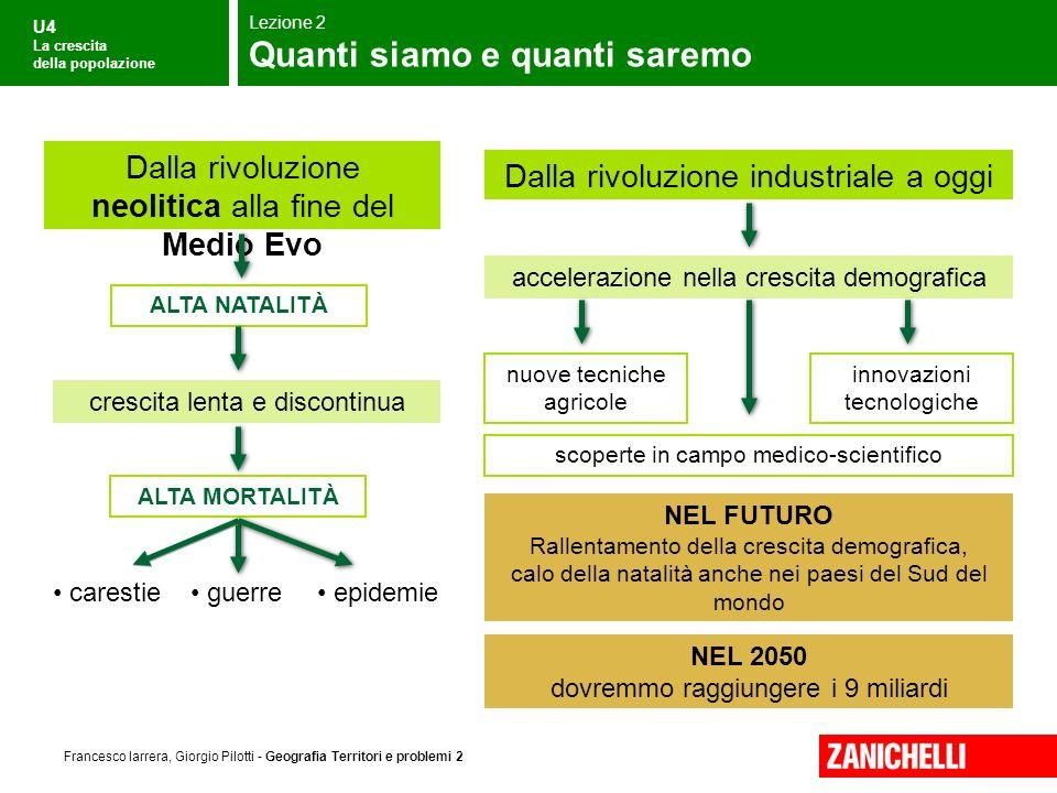 U4 La crescita della popolazione Francesco Iarrera, Giorgio Pilotti - Geografia Territori e problemi 2 carestie Lezione 2 Quanti siamo e quanti saremo