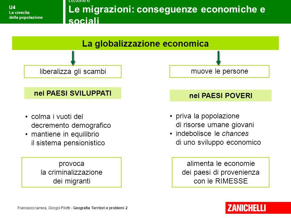 U4 La crescita della popolazione Francesco Iarrera, Giorgio Pilotti - Geografia Territori e problemi 2 colma i vuoti del decremento demografico mantie