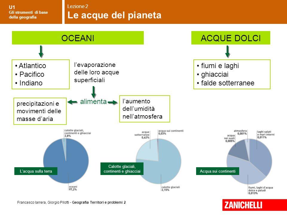 U1 Gli strumenti di base della geografia Francesco Iarrera, Giorgio Pilotti - Geografia Territori e problemi 2 levaporazione delle loro acque superfic