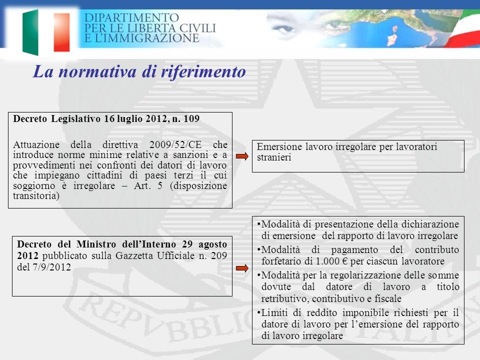 Decreto Legislativo 16 luglio 2012, n. 109 Attuazione della direttiva 2009/52/CE che introduce norme minime relative a sanzioni e a provvedimenti nei