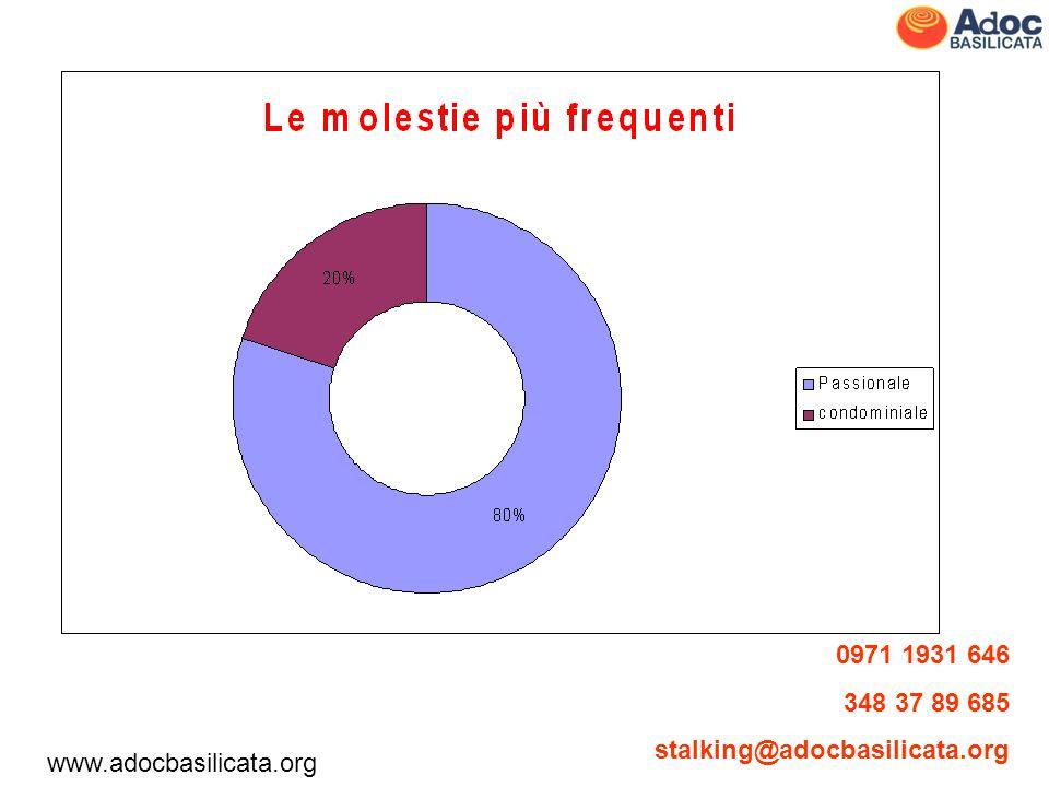 www.adocbasilicata.org 0971 1931 646 348 37 89 685 stalking@adocbasilicata.org