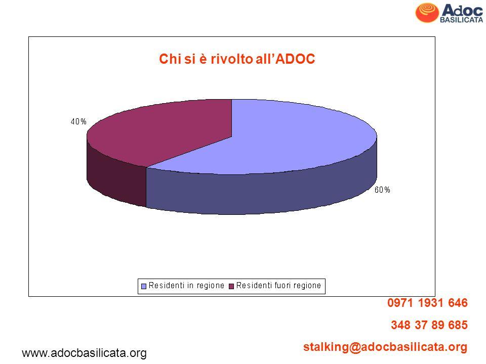 www.adocbasilicata.org 0971 1931 646 348 37 89 685 stalking@adocbasilicata.org Chi si è rivolto allADOC