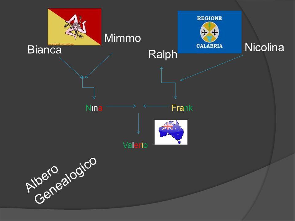 Mimmo Bianca Nina Ralph Nicolina Frank Valerio Albero Genealogico