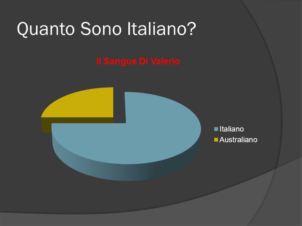 Quanto Sono Italiano?
