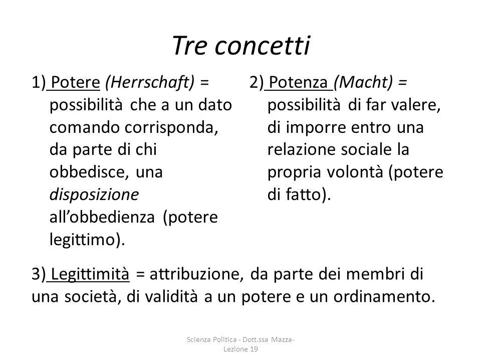Tre concetti 1) Potere (Herrschaft) = possibilità che a un dato comando corrisponda, da parte di chi obbedisce, una disposizione allobbedienza (potere
