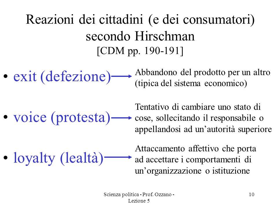 Scienza politica - Prof. Ozzano - Lezione 5 10 Reazioni dei cittadini (e dei consumatori) secondo Hirschman [CDM pp. 190-191] exit (defezione) voice (