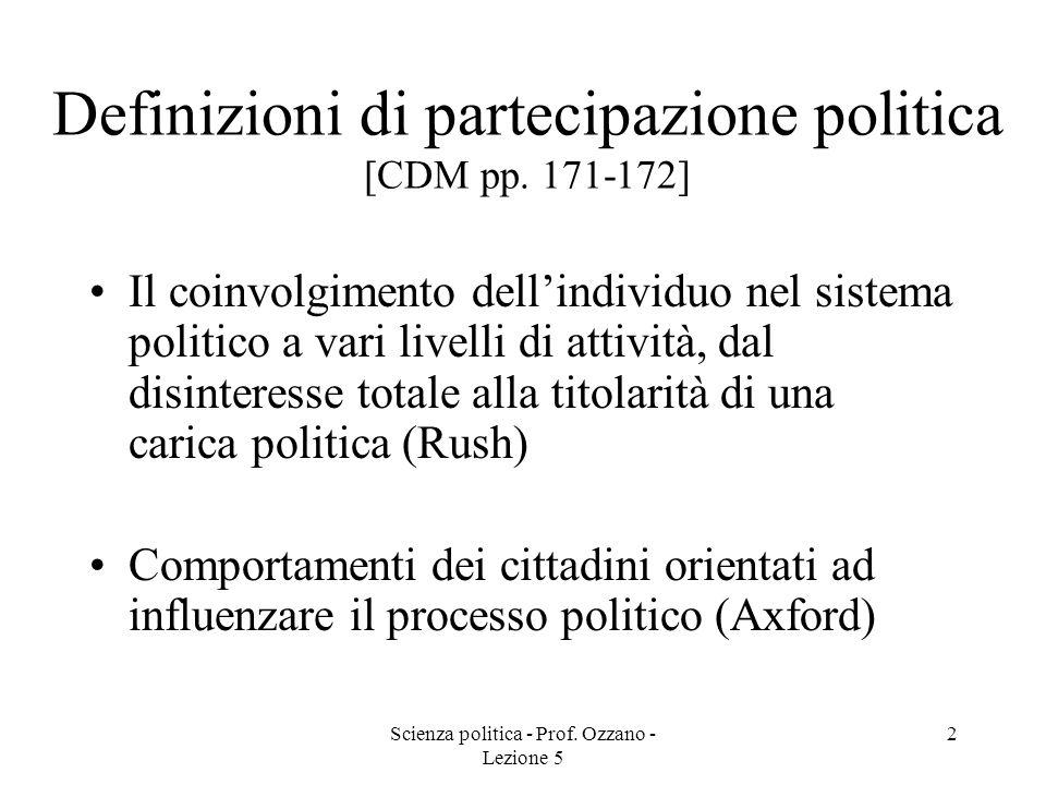 Scienza politica - Prof. Ozzano - Lezione 5 2 Definizioni di partecipazione politica [CDM pp. 171-172] Il coinvolgimento dellindividuo nel sistema pol