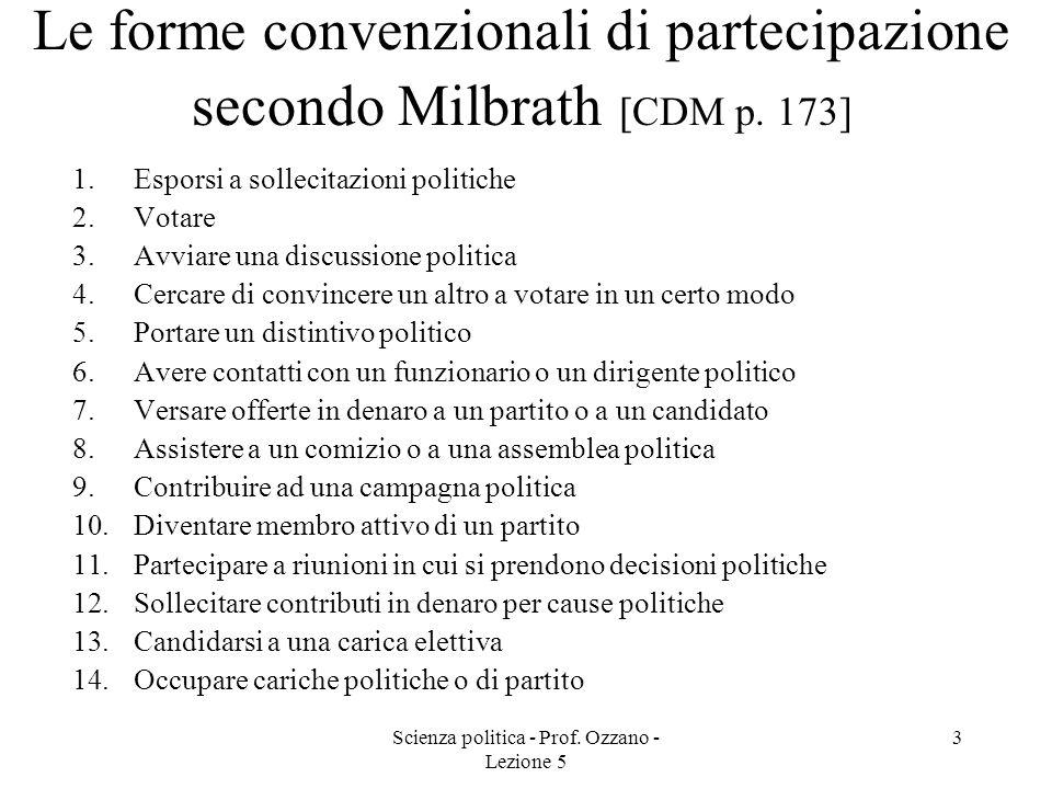 Scienza politica - Prof. Ozzano - Lezione 5 3 Le forme convenzionali di partecipazione secondo Milbrath [CDM p. 173] 1.Esporsi a sollecitazioni politi
