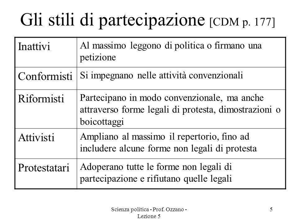 Scienza politica - Prof. Ozzano - Lezione 5 5 Gli stili di partecipazione [CDM p. 177] Inattivi Al massimo leggono di politica o firmano una petizione