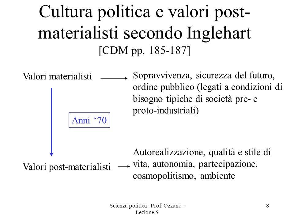 Scienza politica - Prof. Ozzano - Lezione 5 8 Cultura politica e valori post- materialisti secondo Inglehart [CDM pp. 185-187] Valori materialisti Val