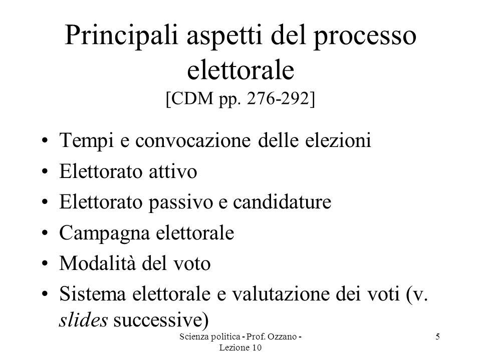 Scienza politica - Prof.Ozzano - Lezione 10 5 Principali aspetti del processo elettorale [CDM pp.