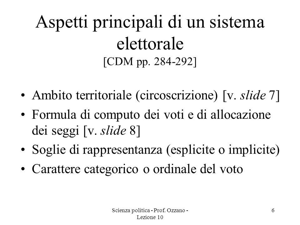Scienza politica - Prof.Ozzano - Lezione 10 6 Aspetti principali di un sistema elettorale [CDM pp.