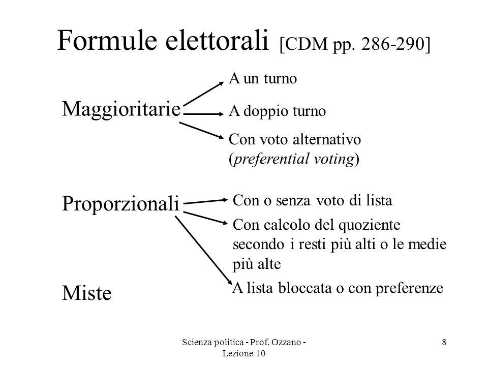 Scienza politica - Prof.Ozzano - Lezione 10 8 Formule elettorali [CDM pp.