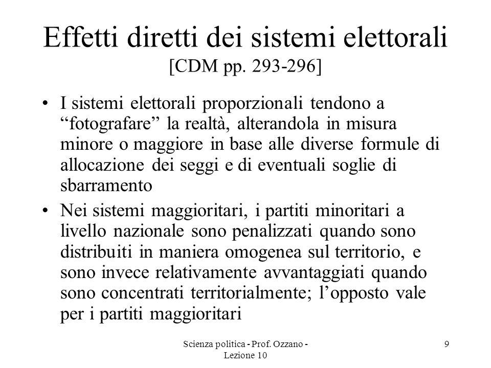 Scienza politica - Prof.Ozzano - Lezione 10 9 Effetti diretti dei sistemi elettorali [CDM pp.