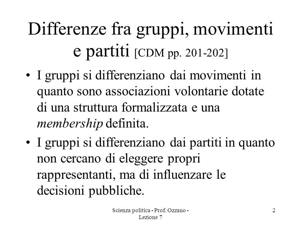 Scienza politica - Prof.Ozzano - Lezione 7 3 Due visioni dei gruppi [CDM p.