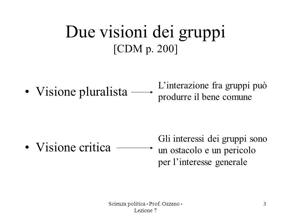 Scienza politica - Prof. Ozzano - Lezione 7 3 Due visioni dei gruppi [CDM p. 200] Visione pluralista Visione critica Linterazione fra gruppi può produ