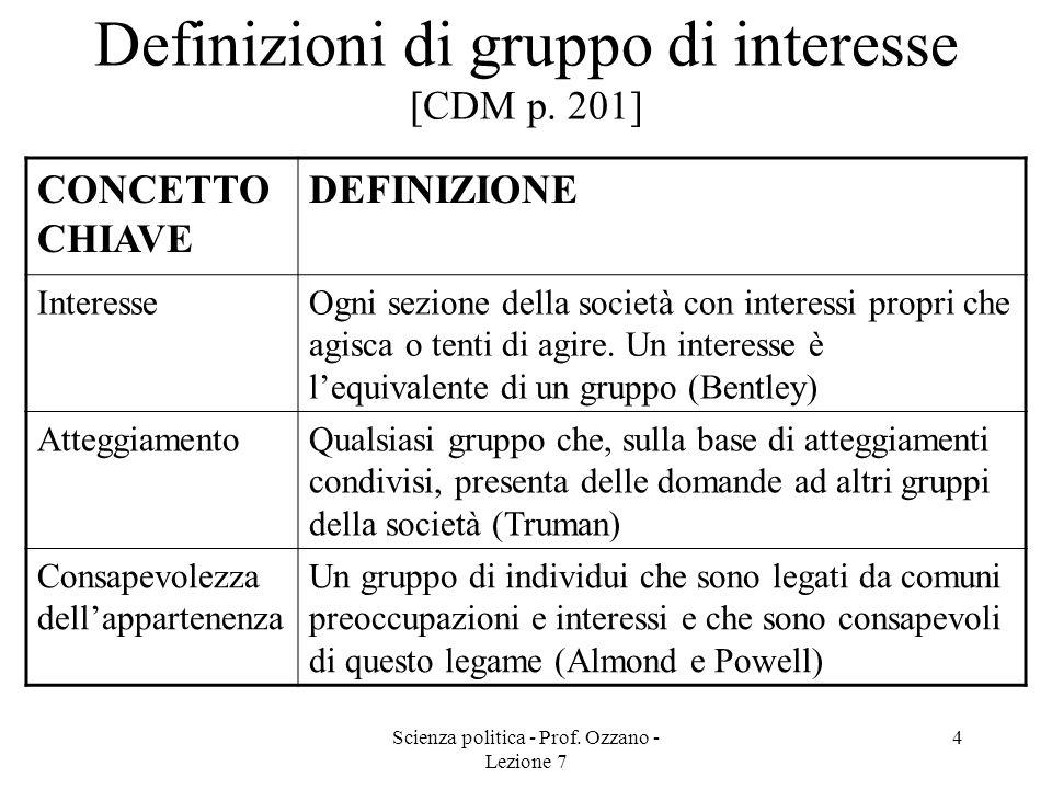 Scienza politica - Prof. Ozzano - Lezione 7 4 Definizioni di gruppo di interesse [CDM p. 201] CONCETTO CHIAVE DEFINIZIONE InteresseOgni sezione della