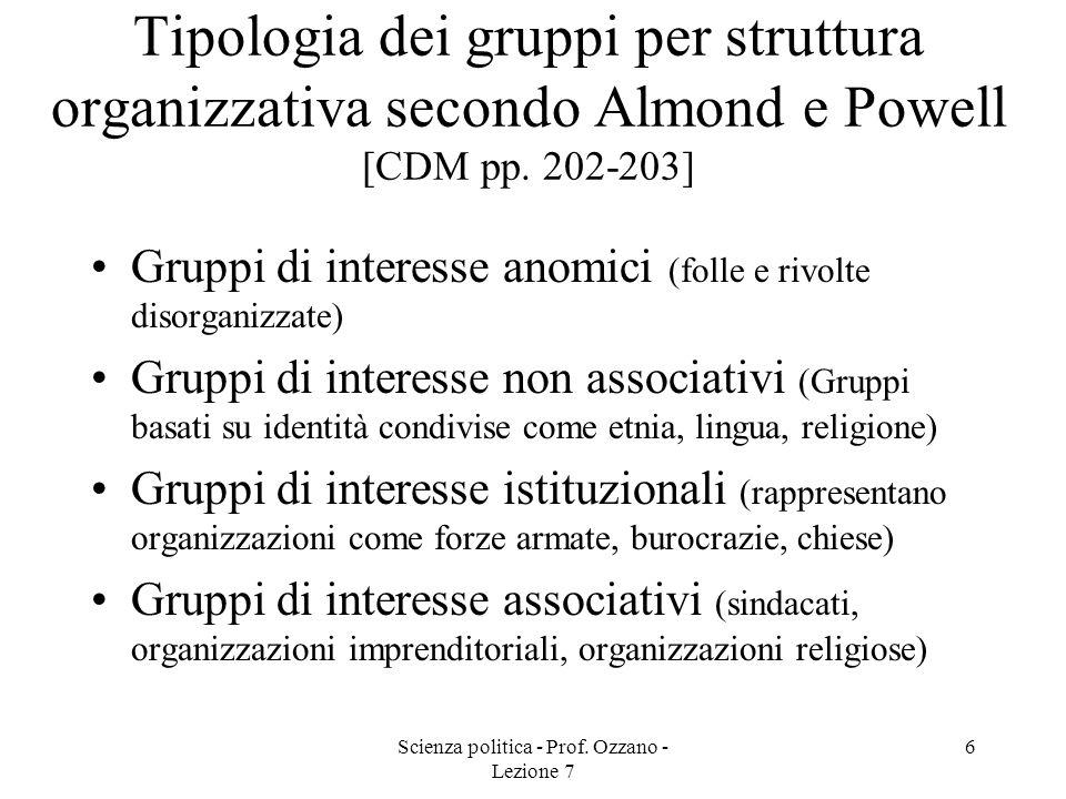 Scienza politica - Prof. Ozzano - Lezione 7 6 Tipologia dei gruppi per struttura organizzativa secondo Almond e Powell [CDM pp. 202-203] Gruppi di int