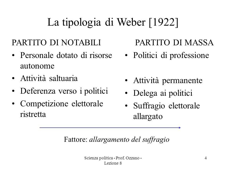 Scienza politica - Prof. Ozzano - Lezione 8 3 Le funzioni dei partiti [CDM pp. 224-225] Semplificazione della complessità degli interessi Strutturazio