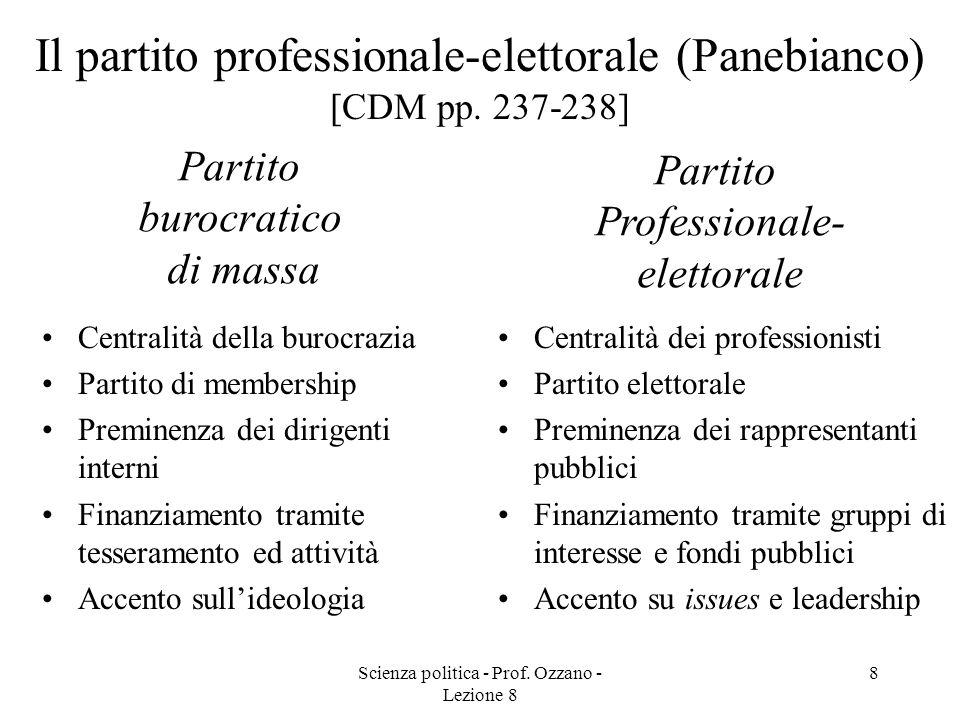 Scienza politica - Prof. Ozzano - Lezione 8 7 Il partito pigliatutto (catch-all party) secondo Kirchheimer [CDM pp. 236-237] Ridimensionamento del bag