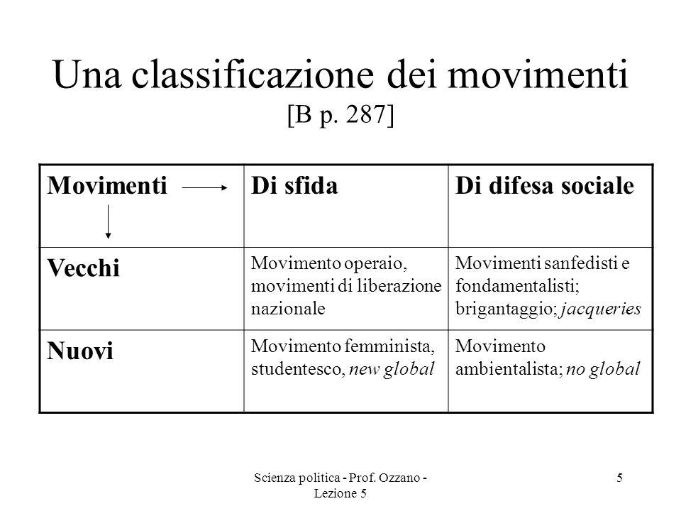 Scienza politica - Prof. Ozzano - Lezione 5 5 Una classificazione dei movimenti [B p. 287] MovimentiDi sfidaDi difesa sociale Vecchi Movimento operaio