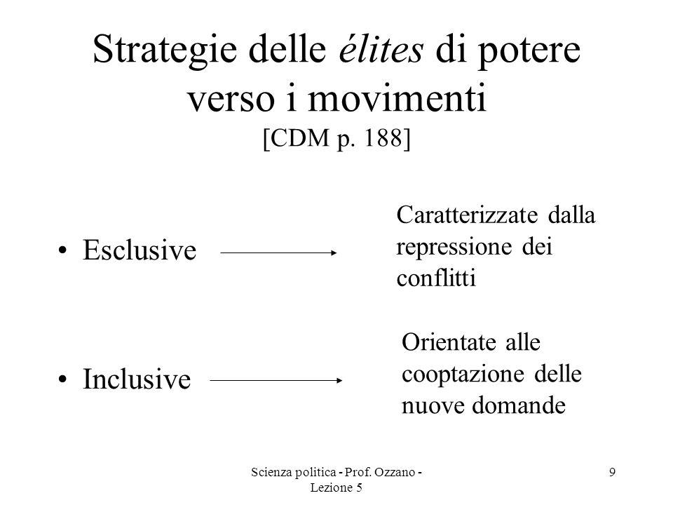 Scienza politica - Prof. Ozzano - Lezione 5 9 Strategie delle élites di potere verso i movimenti [CDM p. 188] Esclusive Inclusive Caratterizzate dalla