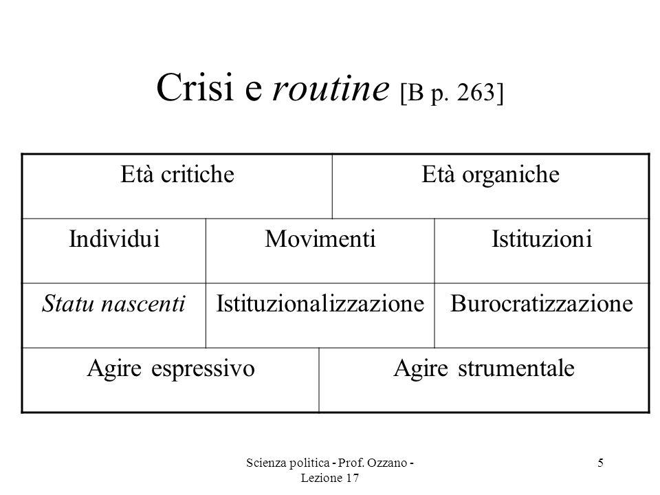 Scienza politica - Prof. Ozzano - Lezione 17 5 Crisi e routine [B p. 263] Età criticheEtà organiche IndividuiMovimentiIstituzioni Statu nascentiIstitu