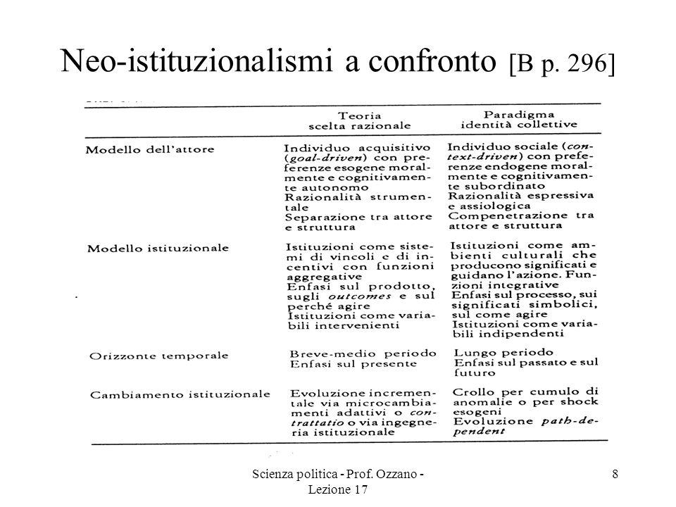 Scienza politica - Prof. Ozzano - Lezione 17 8 Neo-istituzionalismi a confronto [B p. 296]