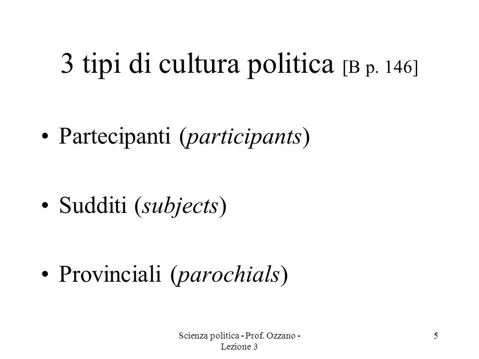 Scienza politica - Prof.Ozzano - Lezione 3 6 Cultura civica [CDM p.