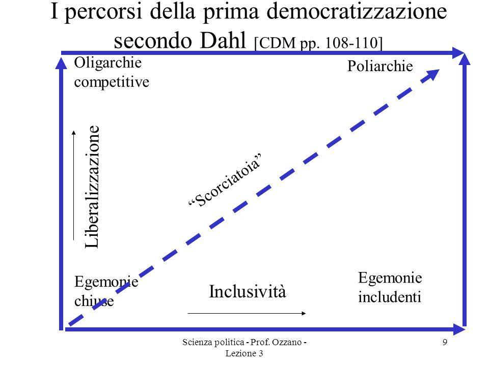 Scienza politica - Prof.Ozzano - Lezione 3 10 I diritti secondo Marshall [CDM pp.