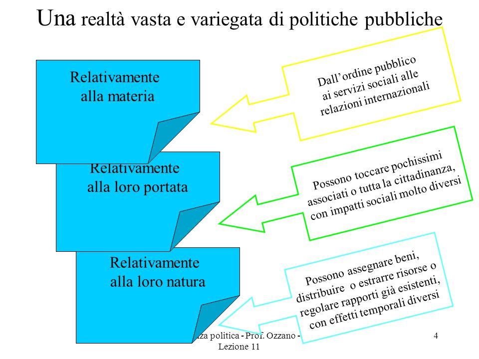 Scienza politica - Prof. Ozzano - Lezione 11 4 Relativamente alla loro natura Una realtà vasta e variegata di politiche pubbliche Relativamente alla l