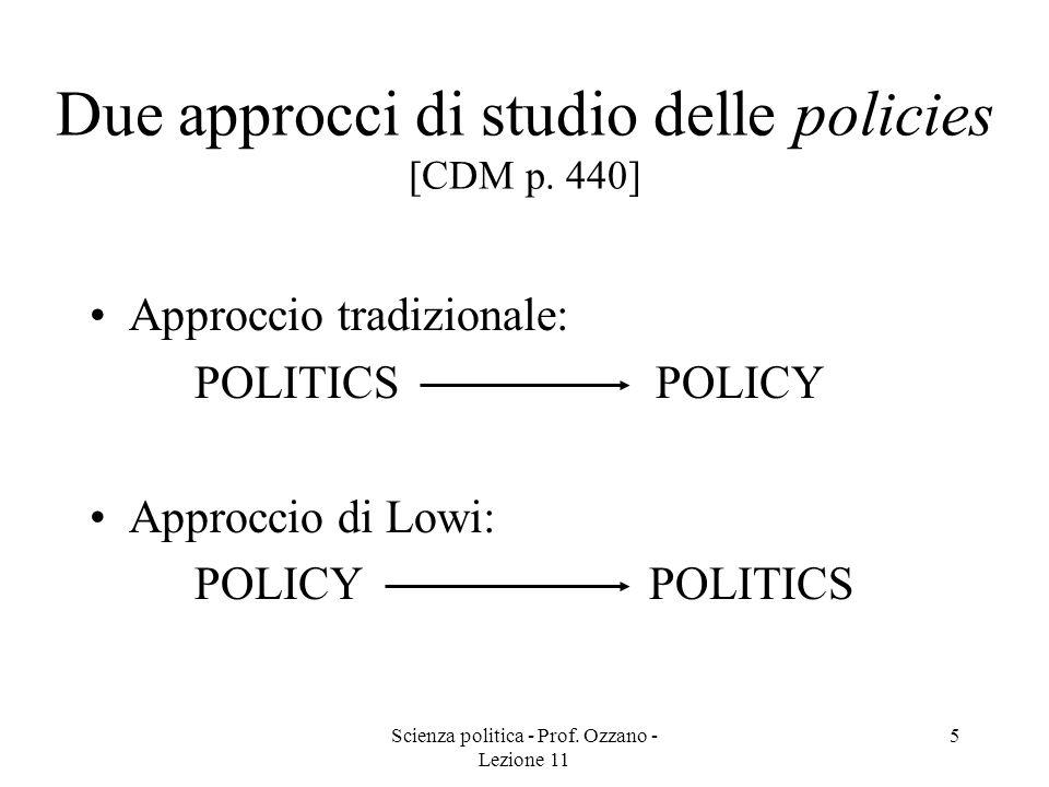 Scienza politica - Prof.Ozzano - Lezione 11 6 Tipologie delle politiche pubbliche: Lowi [CDM p.