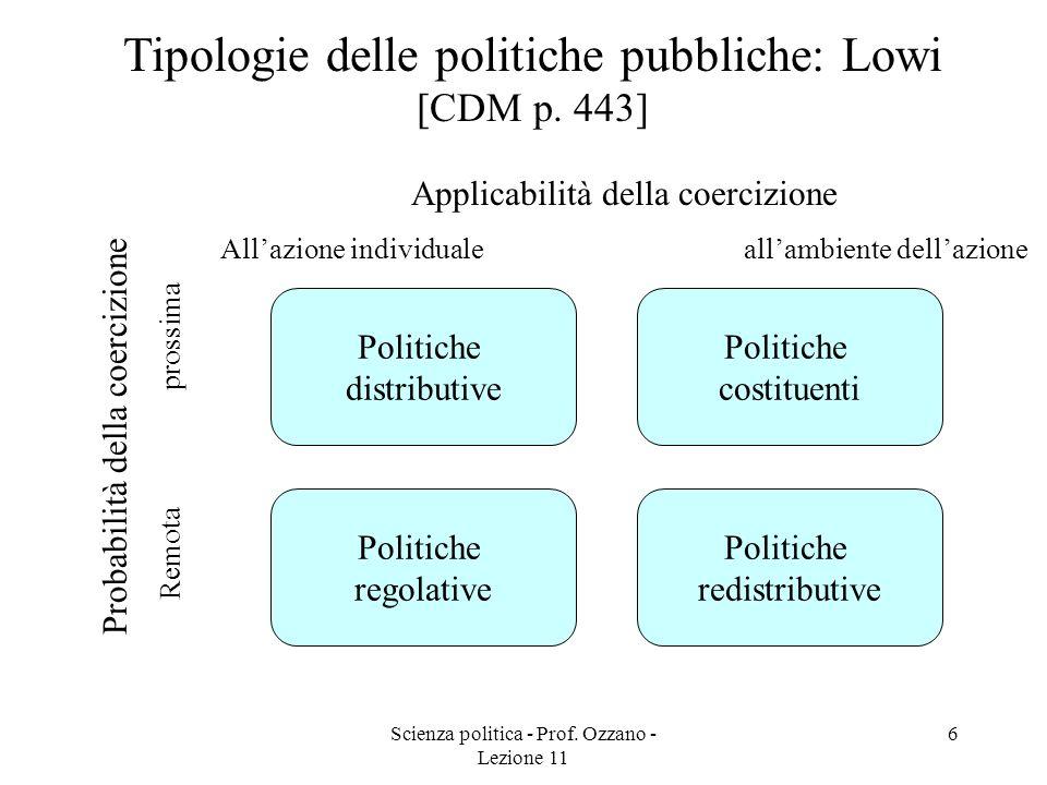 Scienza politica - Prof. Ozzano - Lezione 11 6 Tipologie delle politiche pubbliche: Lowi [CDM p. 443] Applicabilità della coercizione Allazione indivi