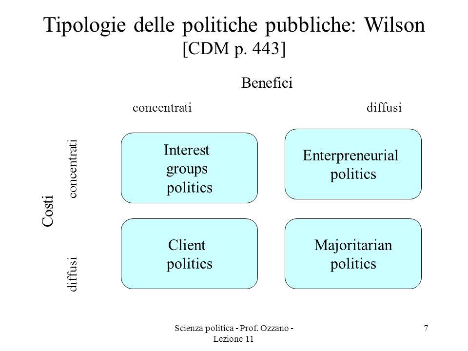 Scienza politica - Prof. Ozzano - Lezione 11 7 Tipologie delle politiche pubbliche: Wilson [CDM p. 443] Benefici concentratidiffusi Costi diffusiconce