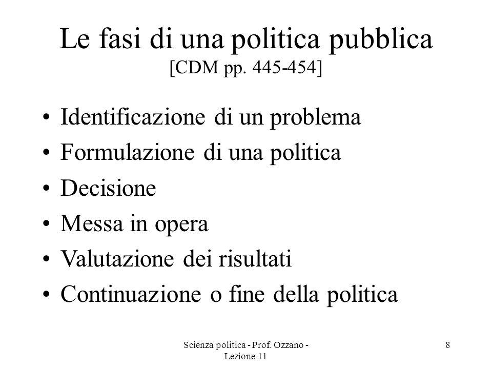 Scienza politica - Prof. Ozzano - Lezione 11 8 Le fasi di una politica pubblica [CDM pp. 445-454] Identificazione di un problema Formulazione di una p