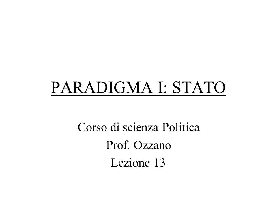 PARADIGMA I: STATO Corso di scienza Politica Prof. Ozzano Lezione 13